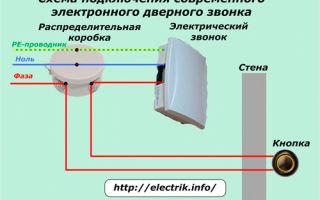 Как подключить электрический дверной звонок в квартире