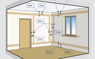 Особенности провода пугв и пугвнг-ls