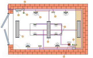 Разводка электропроводки в гараже своими руками