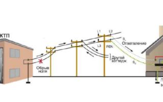 Способы защиты от обрыва или отгорания нуля