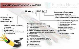 Маркировка проводов и кабелей