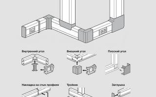 Монтаж кабель-каналов различных видов и размеров