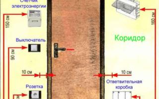 Рекомендации по высоте установки розеток и выключателей